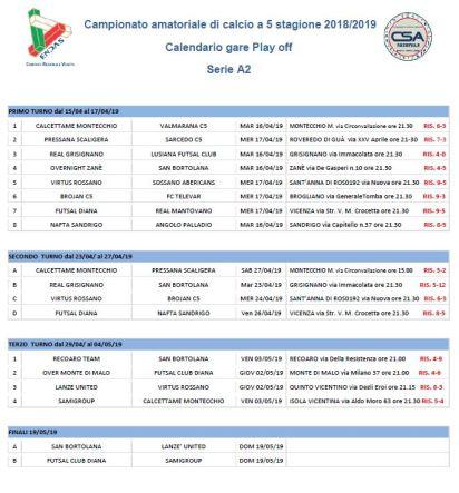 Serie A Risultati E Calendario.Play Off Serie A2 Maschile Calendario E Risultati Recoaro